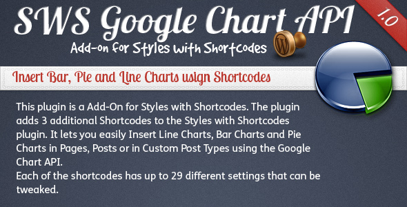 SWS Google Chart API add-on for Styles with Shortcodes